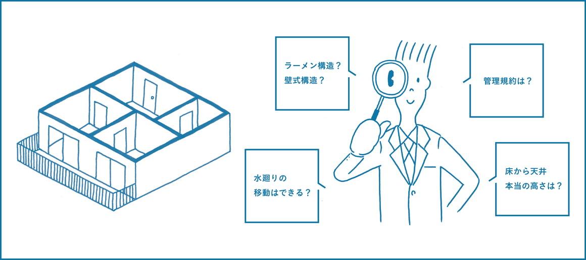 """失敗しない""""リノベ向き""""物件選び"""